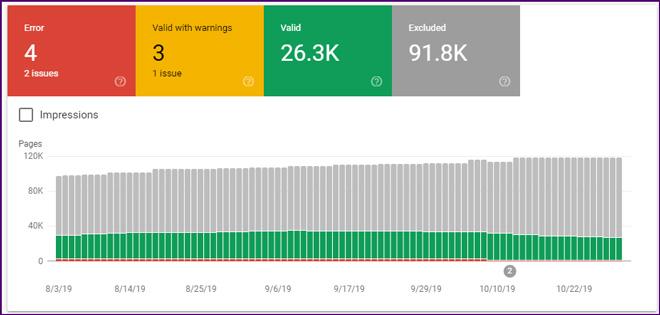 google search console coverage report - گوگل سرچ کنسول چیست؟