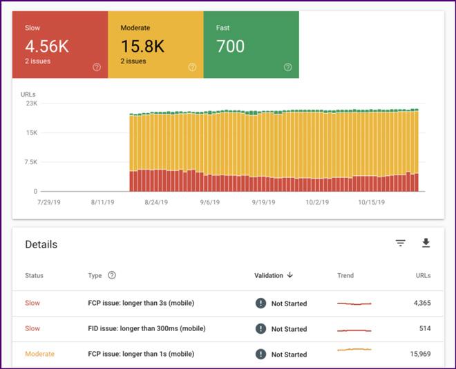 speed report - گوگل سرچ کنسول چیست؟